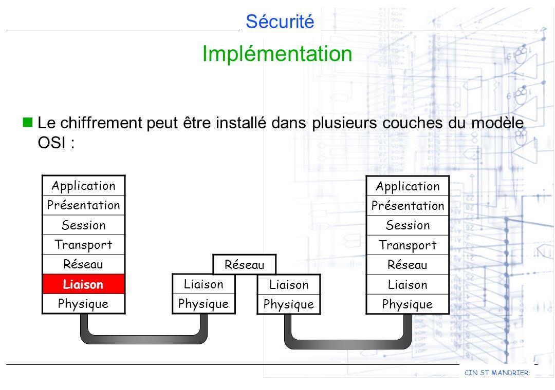 Sécurité CIN ST MANDRIER Le chiffrement peut être installé dans plusieurs couches du modèle OSI : Implémentation Application Présentation Session Tran