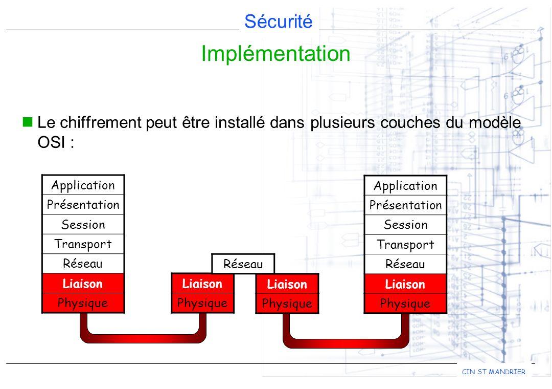 Sécurité CIN ST MANDRIER Le chiffrement peut être installé dans plusieurs couches du modèle OSI : Implémentation Application Présentation Session Transport Réseau Liaison Physique Application Présentation Session Transport Réseau Liaison Physique Liaison Physique Liaison Physique Réseau