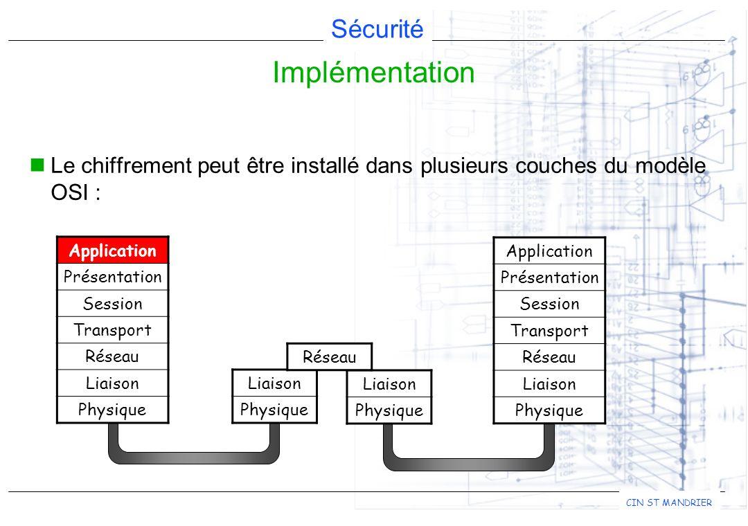 Sécurité CIN ST MANDRIER RSA est utilisé par un grand nombre de produits logiciels ou matériels de par le monde.