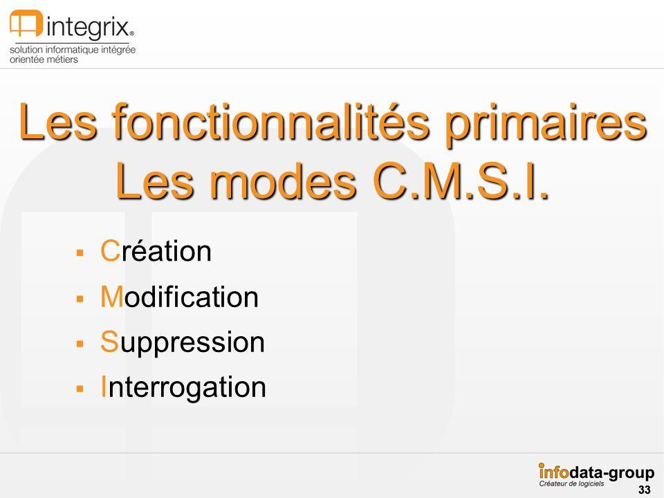 Création Modification Suppression Interrogation Les fonctionnalités primaires Les modes C.M.S.I. 33
