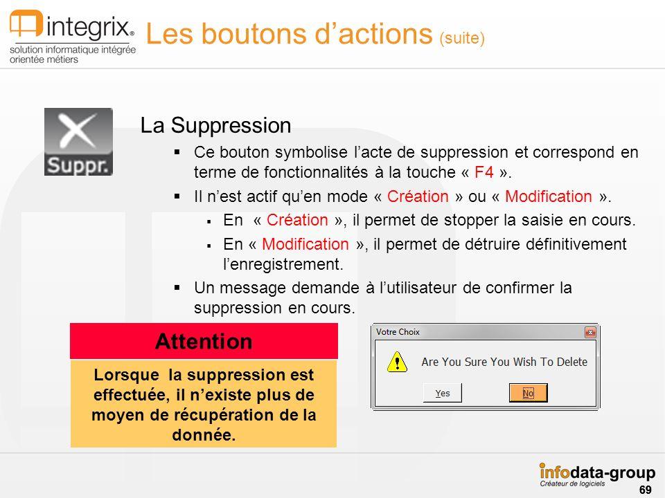 Les boutons dactions (suite) La Suppression Ce bouton symbolise lacte de suppression et correspond en terme de fonctionnalités à la touche « F4 ».