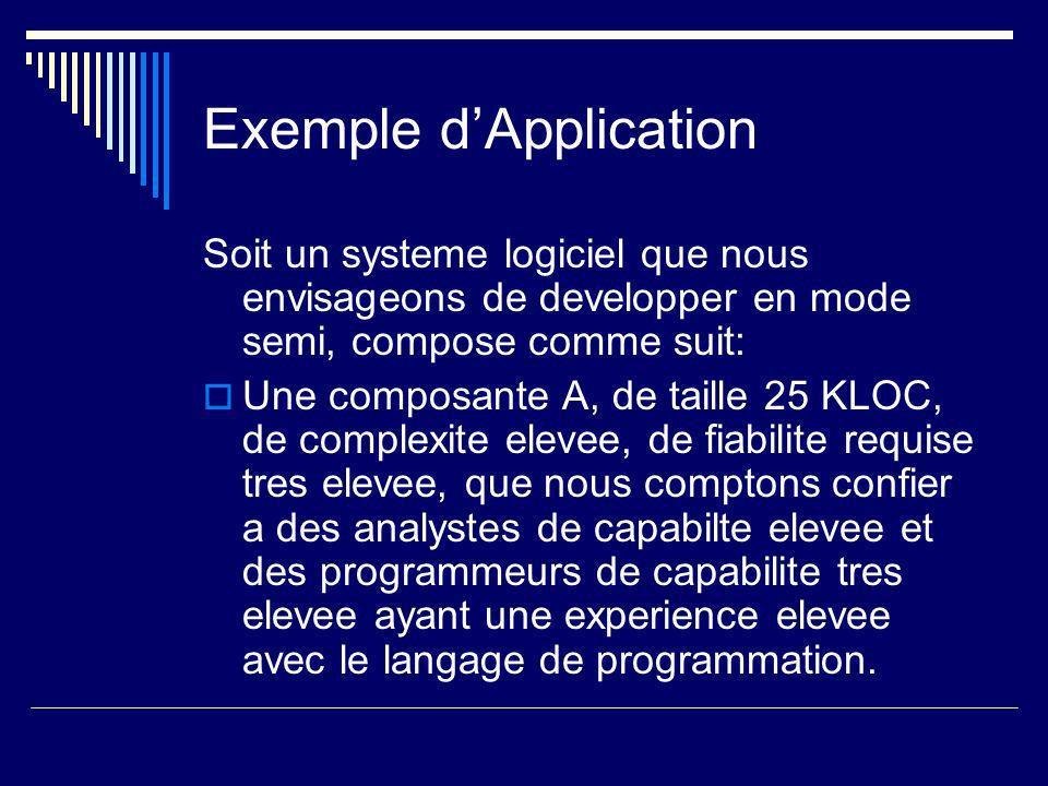 Exemple dApplication Soit un systeme logiciel que nous envisageons de developper en mode semi, compose comme suit: Une composante A, de taille 25 KLOC, de complexite elevee, de fiabilite requise tres elevee, que nous comptons confier a des analystes de capabilte elevee et des programmeurs de capabilite tres elevee ayant une experience elevee avec le langage de programmation.