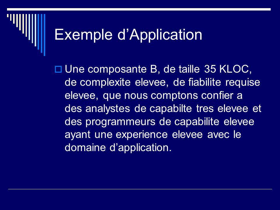 Exemple dApplication Une composante B, de taille 35 KLOC, de complexite elevee, de fiabilite requise elevee, que nous comptons confier a des analystes de capabilte tres elevee et des programmeurs de capabilite elevee ayant une experience elevee avec le domaine dapplication.