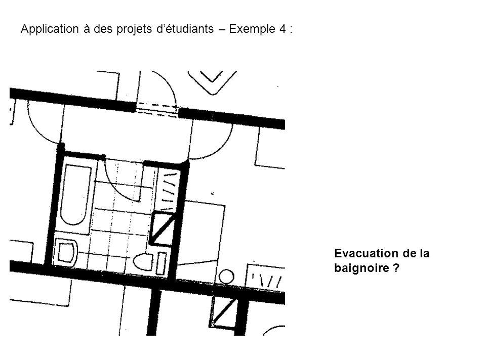 Evacuation de la baignoire ? Application à des projets détudiants – Exemple 4 :