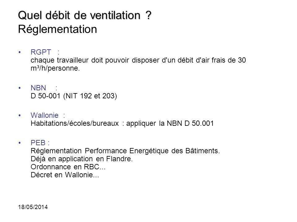 18/05/2014 Quel débit de ventilation .Quel débit de ventilation .