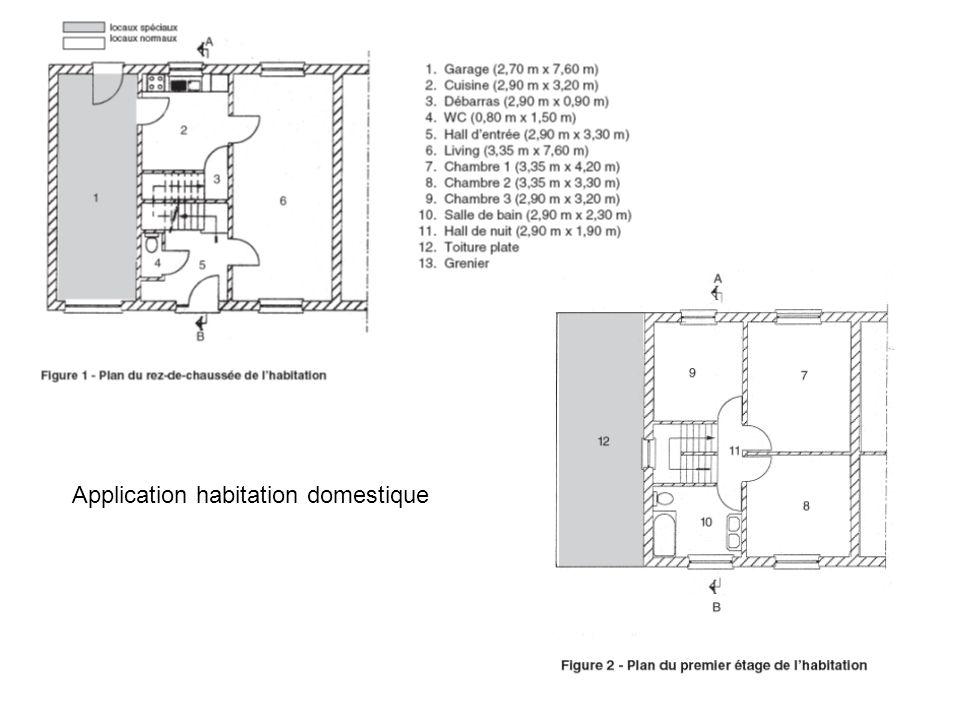 Application habitation domestique