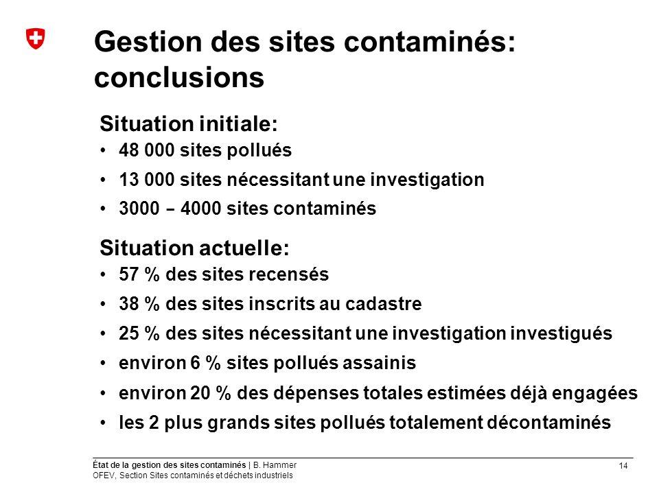 14 État de la gestion des sites contaminés | B. Hammer OFEV, Section Sites contaminés et déchets industriels Gestion des sites contaminés: conclusions