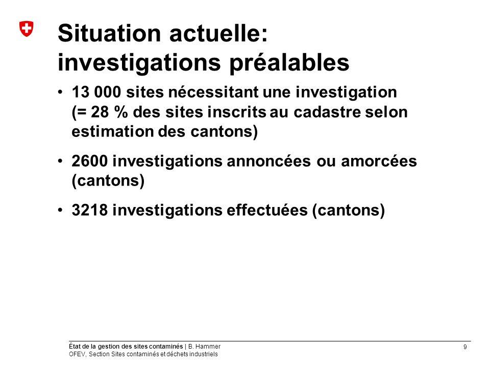 9 État de la gestion des sites contaminés | B. Hammer OFEV, Section Sites contaminés et déchets industriels Situation actuelle: investigations préalab