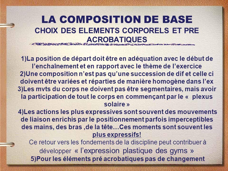 LA COMPOSITION DE BASE CHOIX DES ELEMENTS CORPORELS ET PRE ACROBATIQUES 1)La position de départ doit être en adéquation avec le début de lenchaînement