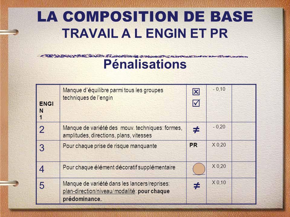 LA COMPOSITION DE BASE TRAVAIL A L ENGIN ET PR Pénalisations ENGI N 1 Manque d é quilibre parmi tous les groupes techniques de l engin - 0,10 2 Manque de vari é t é des mouv.