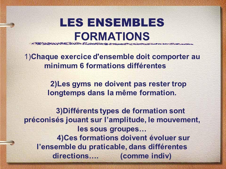 LES ENSEMBLES FORMATIONS 1)Chaque exercice d ensemble doit comporter au minimum 6 formations différentes 2)Les gyms ne doivent pas rester trop longtemps dans la même formation.