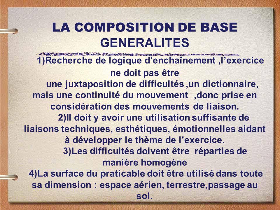 LA COMPOSITION DE BASE GENERALITES 1)Recherche de logique denchaînement,lexercice ne doit pas être une juxtaposition de difficultés,un dictionnaire, m