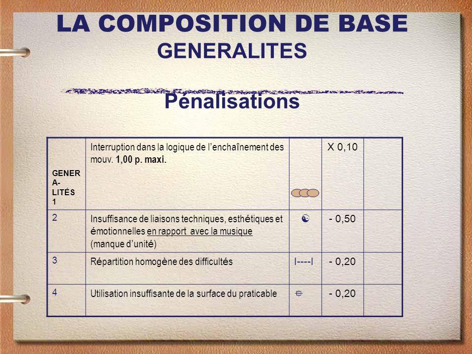 LA COMPOSITION DE BASE GENERALITES Pénalisations GENER A- LITÉS 1 Interruption dans la logique de l encha î nement des mouv. 1,00 p. maxi. X 0,10 2 In