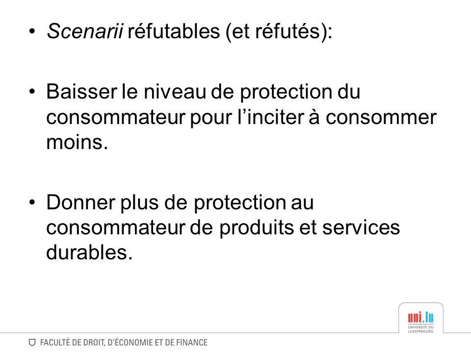 Scenarii réfutables (et réfutés): Baisser le niveau de protection du consommateur pour linciter à consommer moins. Donner plus de protection au consom