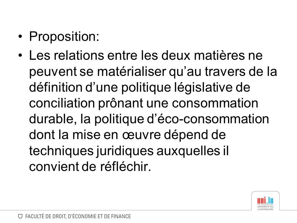Proposition: Les relations entre les deux matières ne peuvent se matérialiser quau travers de la définition dune politique législative de conciliation