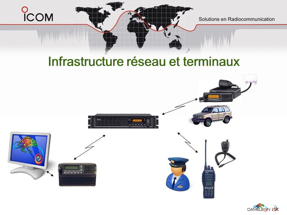 Infrastructure réseau et terminaux DATA + PHONIE