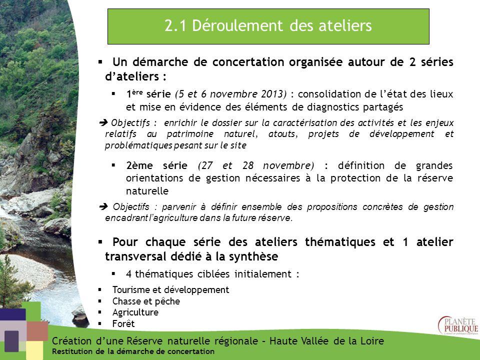 2.1 Déroulement des ateliers Un démarche de concertation organisée autour de 2 séries dateliers : 1 ère série (5 et 6 novembre 2013) : consolidation d