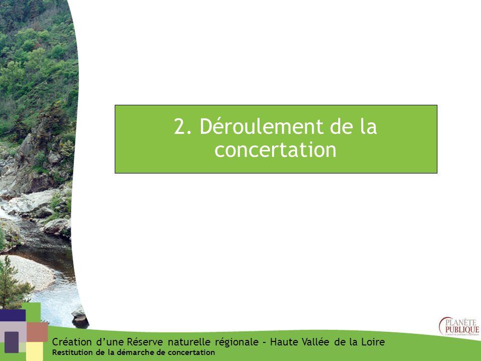 2. Déroulement de la concertation Création dune Réserve naturelle régionale – Haute Vallée de la Loire Restitution de la démarche de concertation
