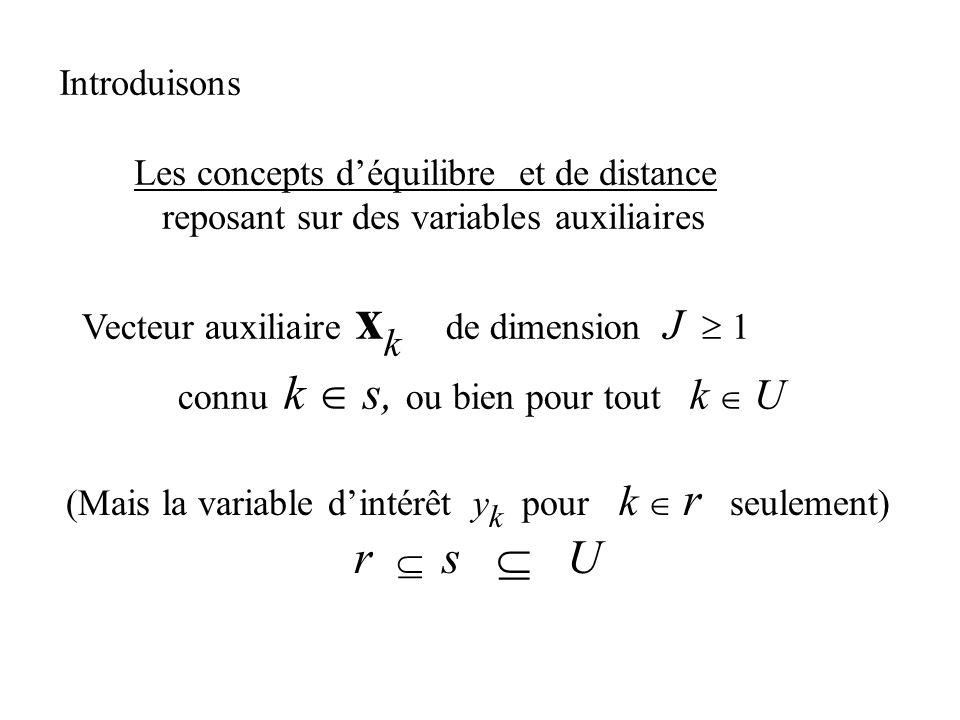 Introduisons Les concepts déquilibre et de distance reposant sur des variables auxiliaires (Mais la variable dintérêt y k pour k r seulement) r s U Ve