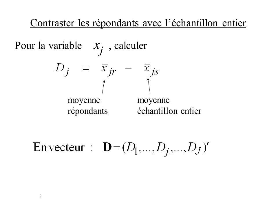 ; moyenne répondants Contraster les répondants avec léchantillon entier Pour la variable x j, calculer moyenne échantillon entier