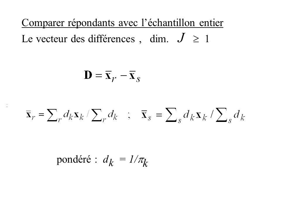 ; Comparer répondants avec léchantillon entier Le vecteur des différences, dim. J 1 pondéré : d k = 1/ k