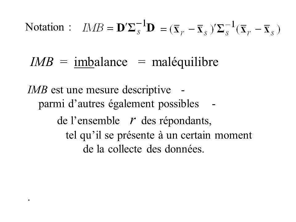 Notation : IMB = imbalance = maléquilibre IMB est une mesure descriptive - parmi dautres également possibles - de lensemble r des répondants, tel quil