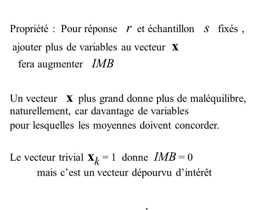 Propriété : Pour réponse r et échantillon s fixés, ajouter plus de variables au vecteur x fera augmenter IMB Un vecteur x plus grand donne plus de mal