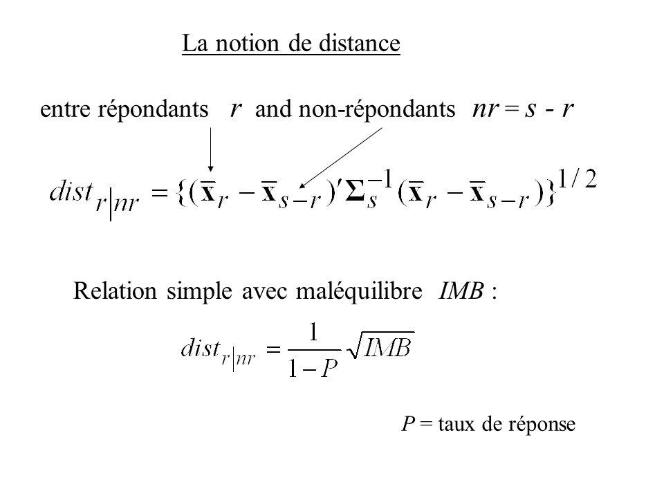 La notion de distance entre répondants r and non-répondants nr = s - r Relation simple avec maléquilibre IMB : P = taux de réponse