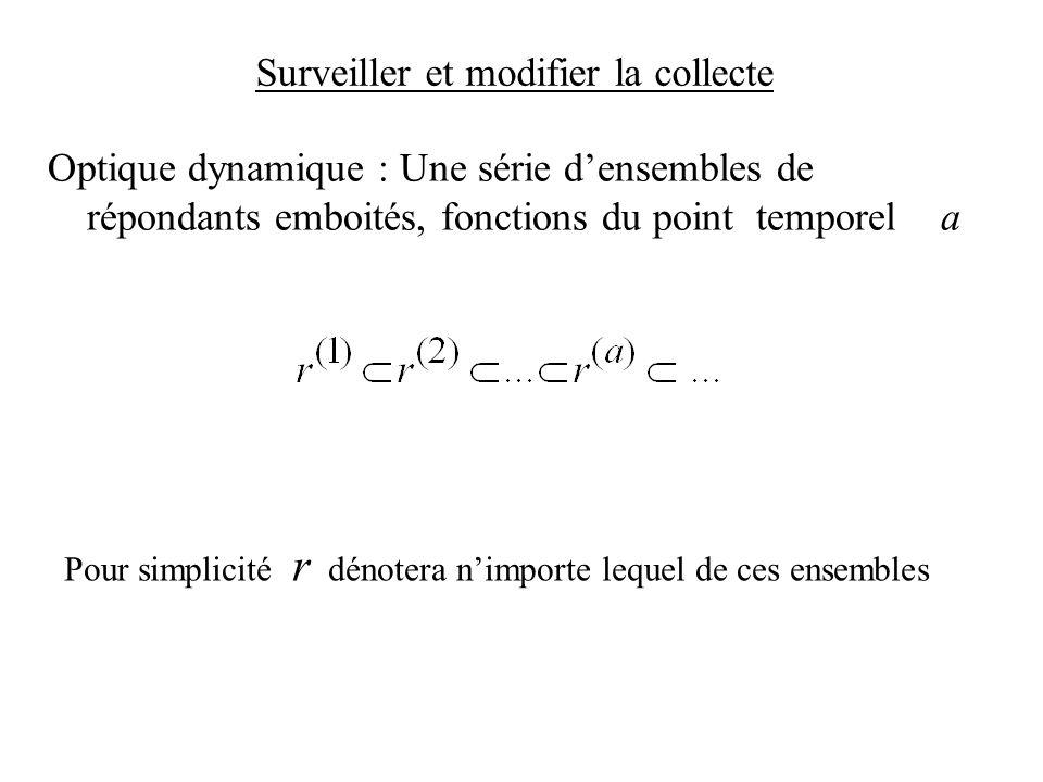 Surveiller et modifier la collecte Optique dynamique : Une série densembles de répondants emboités, fonctions du point temporel a Pour simplicité r dé