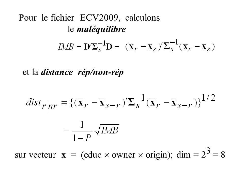 Pour le fichier ECV2009, calculons le maléquilibre et la distance rép/non-rép sur vecteur x = (educ owner origin); dim = 2 3 = 8