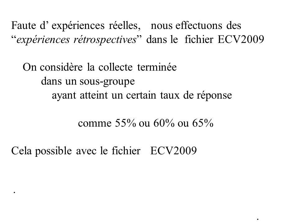 Faute d expériences réelles, nous effectuons desexpériences rétrospectives dans le fichier ECV2009 On considère la collecte terminée dans un sous-grou