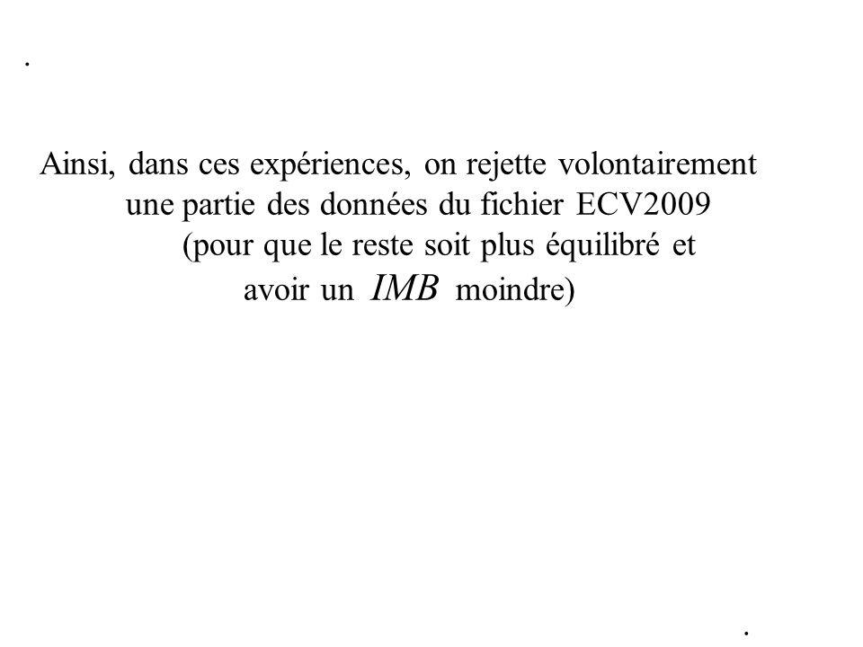 Ainsi, dans ces expériences, on rejette volontairement une partie des données du fichier ECV2009 (pour que le reste soit plus équilibré et avoir un IM