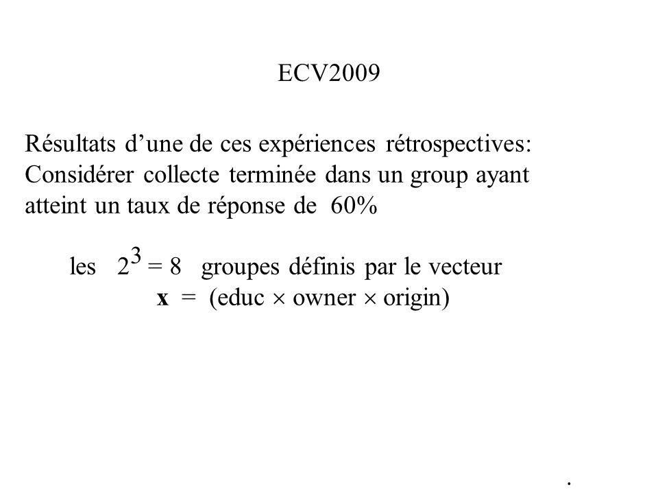 Résultats dune de ces expériences rétrospectives: Considérer collecte terminée dans un group ayant atteint un taux de réponse de 60% les 2 3 = 8 group