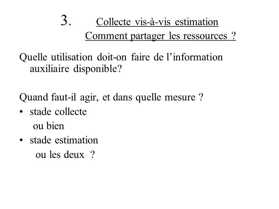 3. Collecte vis-à-vis estimation Comment partager les ressources ? Quelle utilisation doit-on faire de linformation auxiliaire disponible? Quand faut-