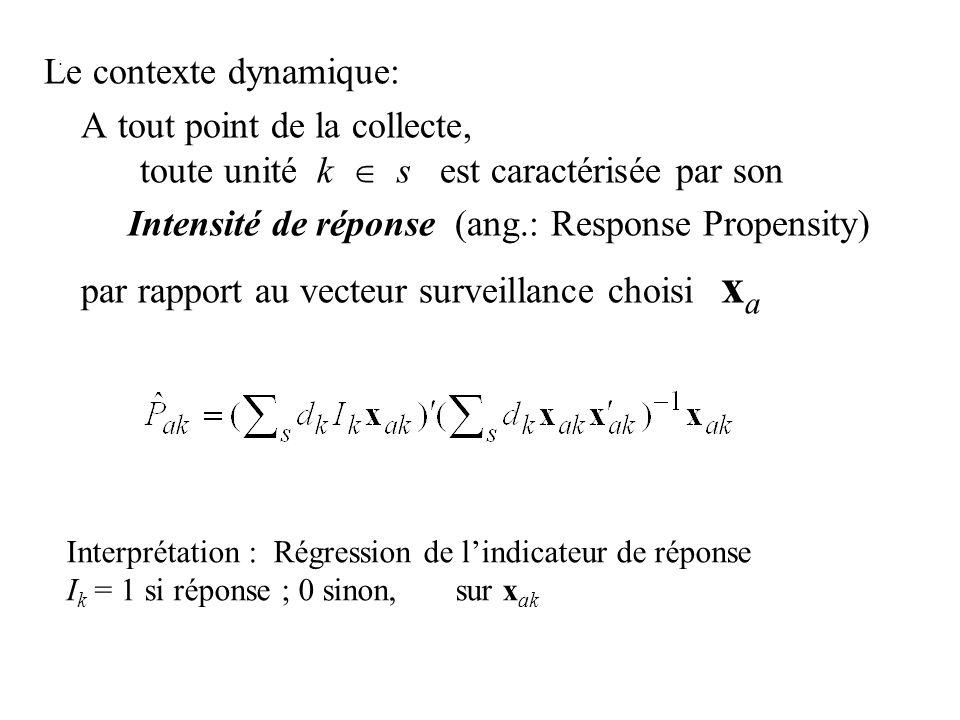 . Le contexte dynamique: A tout point de la collecte, toute unité k s est caractérisée par son Intensité de réponse (ang.: Response Propensity) par ra
