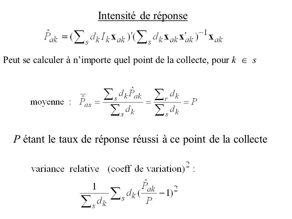 Intensité de réponse Peut se calculer à nimporte quel point de la collecte, pour k s P étant le taux de réponse réussi à ce point de la collecte