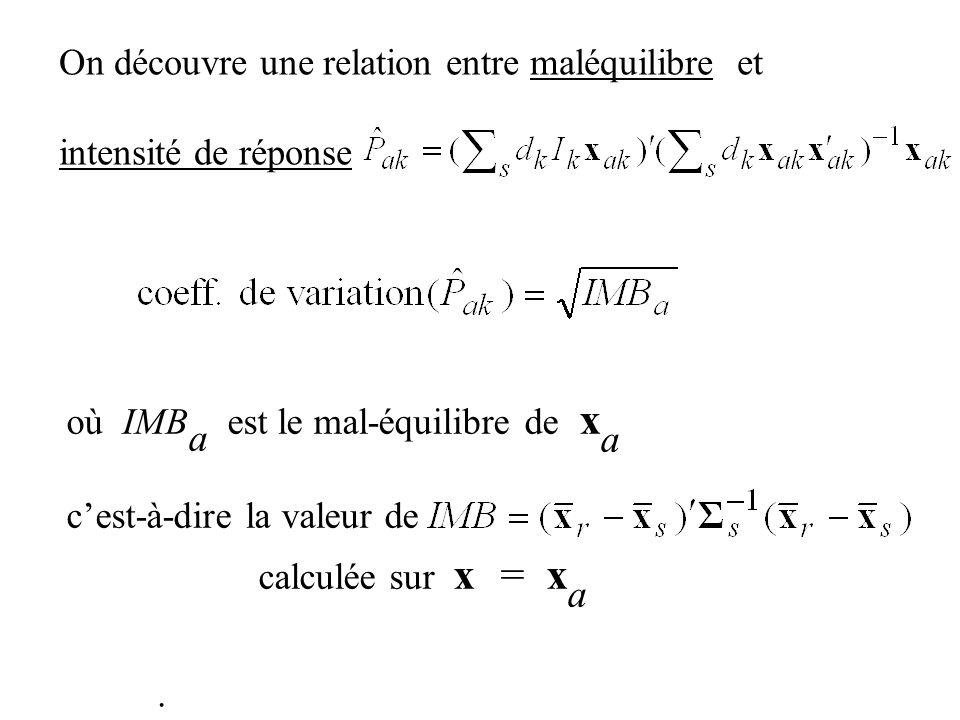 où IMB a est le mal-équilibre de x a cest-à-dire la valeur de calculée sur x = x a On découvre une relation entre maléquilibre et intensité de réponse