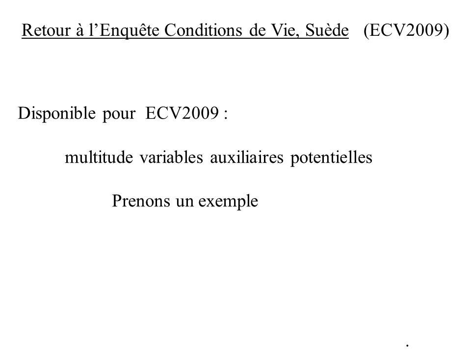 Disponible pour ECV2009 : multitude variables auxiliaires potentielles Prenons un exemple Retour à lEnquête Conditions de Vie, Suède (ECV2009).