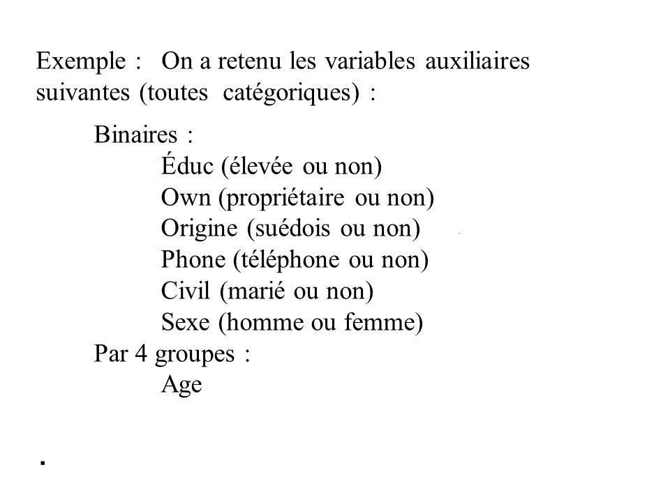 . Exemple : On a retenu les variables auxiliaires suivantes (toutes catégoriques) :. Binaires : Éduc (élevée ou non) Own (propriétaire ou non) Origine
