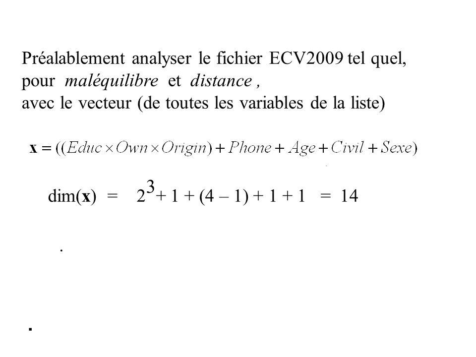 . Préalablement analyser le fichier ECV2009 tel quel, pour maléquilibre et distance, avec le vecteur (de toutes les variables de la liste).. dim(x) =