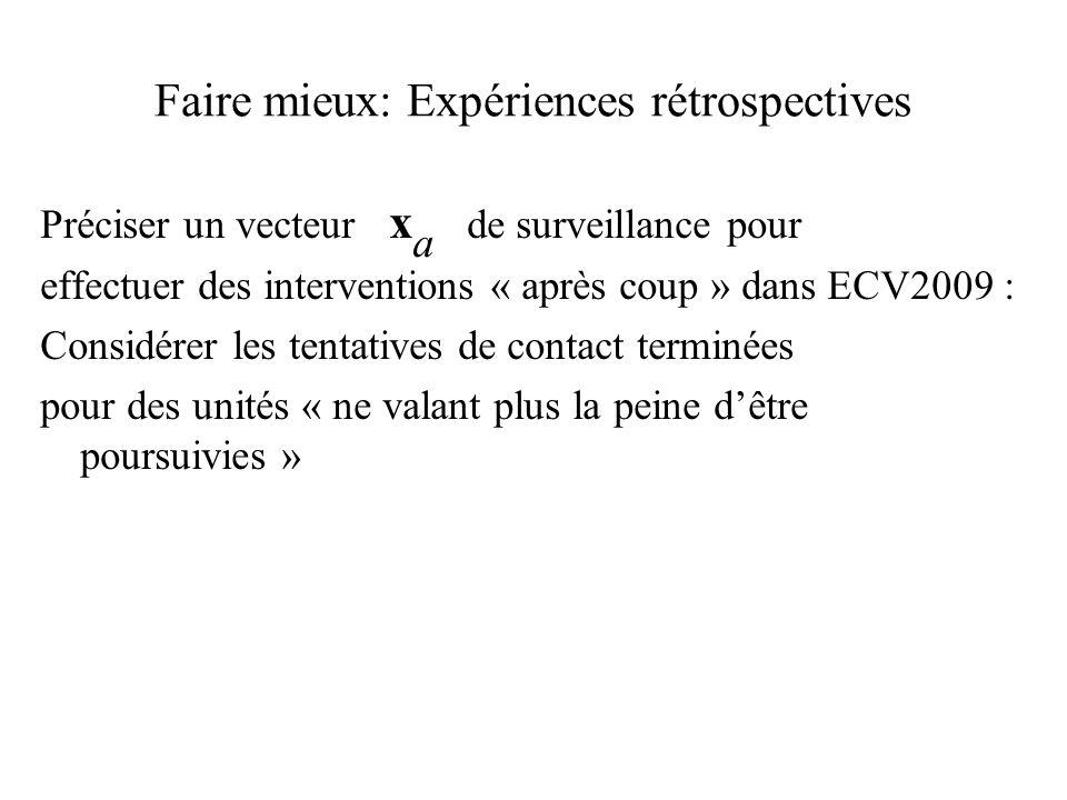 Faire mieux: Expériences rétrospectives Préciser un vecteur x a de surveillance pour effectuer des interventions « après coup » dans ECV2009 : Considé