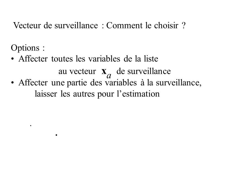 ... Vecteur de surveillance : Comment le choisir ? Options : Affecter toutes les variables de la liste au vecteur x a de surveillance Affecter une par