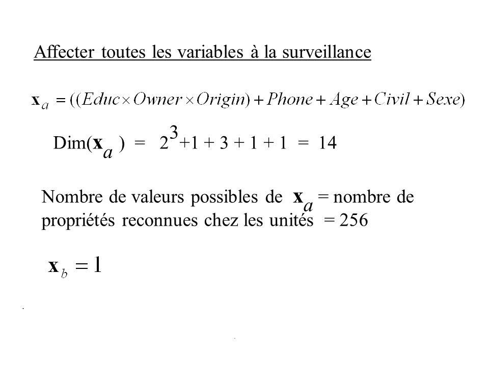 .. Dim( x a ) = 2 3 +1 + 3 + 1 + 1 = 14 Nombre de valeurs possibles de x a = nombre de propriétés reconnues chez les unités = 256 Affecter toutes les