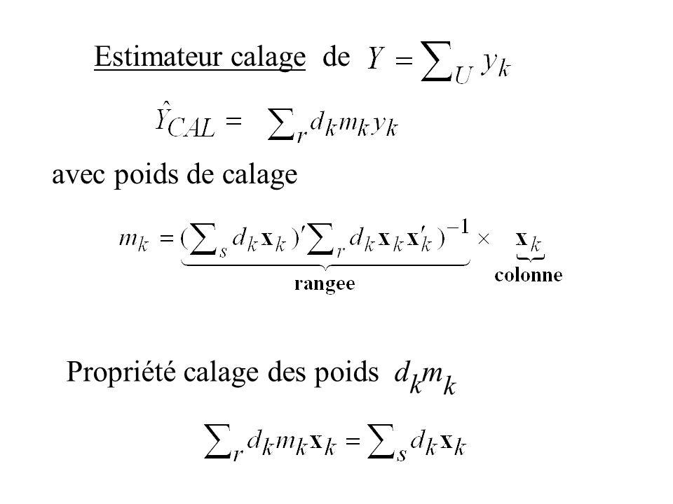 Estimateur calage de avec poids de calage Propriété calage des poids d k m k