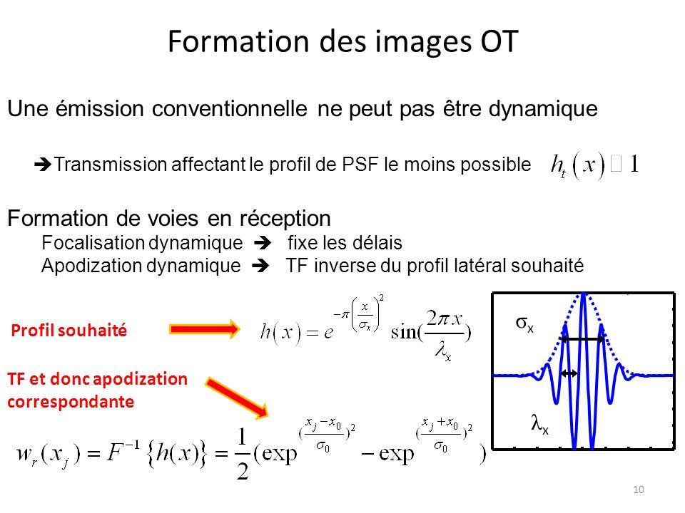 σ0σ0 -x 0 +x 0 Une émission conventionnelle ne peut pas être dynamique Transmission affectant le profil de PSF le moins possible Formation de voies en