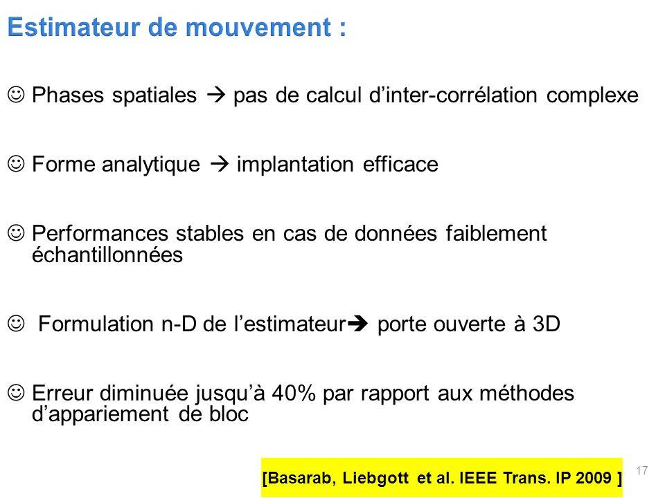 Phases spatiales pas de calcul dinter-corrélation complexe Forme analytique implantation efficace Performances stables en cas de données faiblement éc