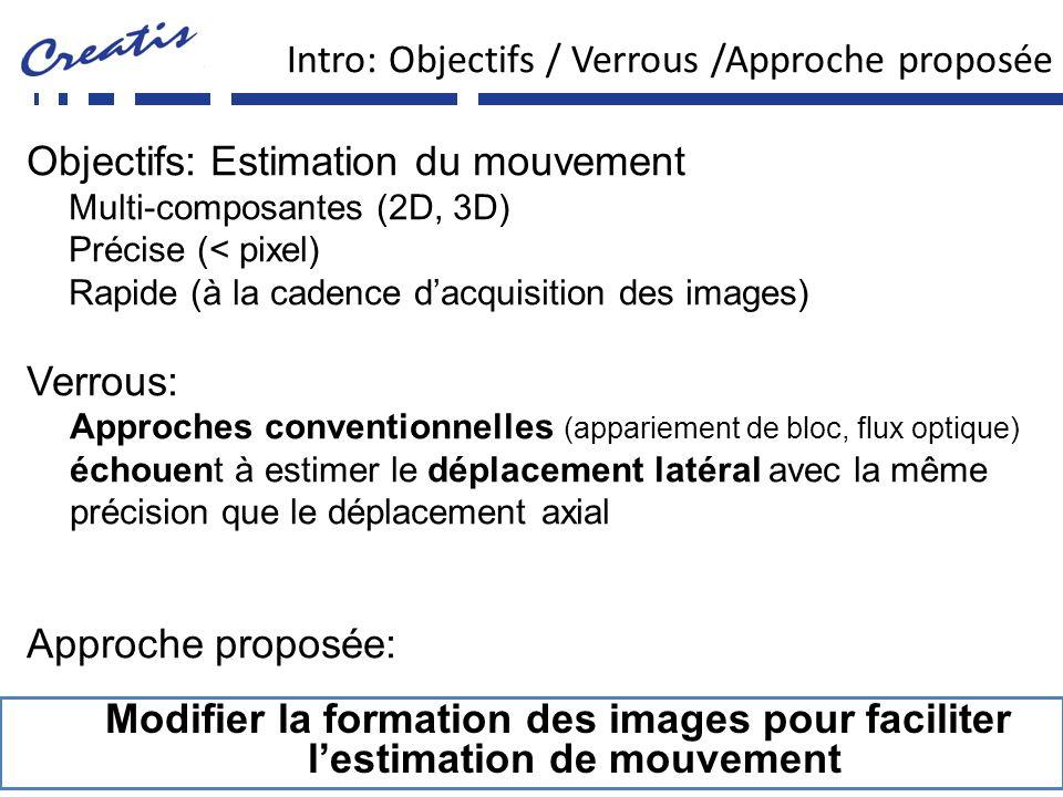 4 Objectifs: Estimation du mouvement Multi-composantes (2D, 3D) Précise (< pixel) Rapide (à la cadence dacquisition des images) Verrous: Approches con
