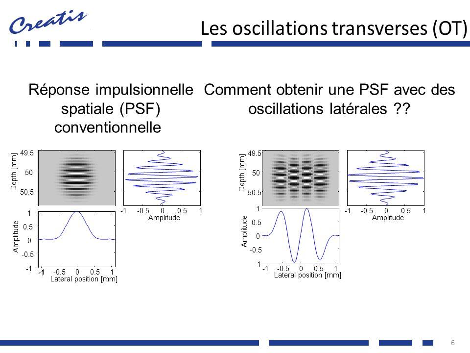 6 Réponse impulsionnelle spatiale (PSF) conventionnelle -0.500.51 Amplitude -0.500.51 Lateral position [mm] Depth [mm] 49.5 50 50.5 -0.5 0 0.5 1 Ampli