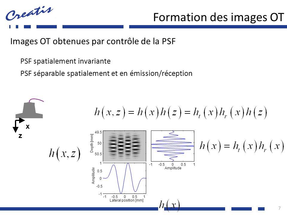 Images OT obtenues par contrôle de la PSF PSF spatialement invariante PSF séparable spatialement et en émission/réception 7 x z -0.500.51 Amplitude -0