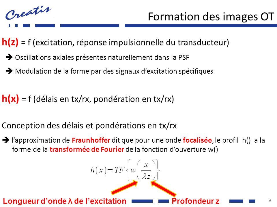 σ0σ0 -x 0 +x 0 Une émission conventionnelle ne peut pas être dynamique Transmission affectant le profil de PSF le moins possible Formation de voies en réception Focalisation dynamique fixe les délais Apodization dynamique TF inverse du profil latéral souhaité 10 Profil souhaité TF et donc apodization correspondante σxσx λxλx Formation des images OT